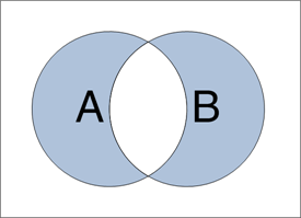 (A AND ~B) OR (B AND ~A)
