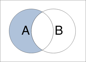A AND ~B