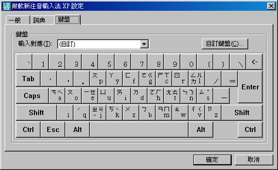 MS bpmf-XP in Hsu's keyboard mapping modified with Dvorak keyboard mapping